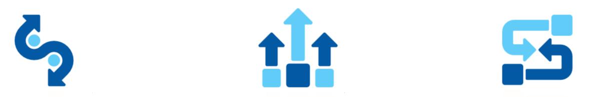 mendix-integration